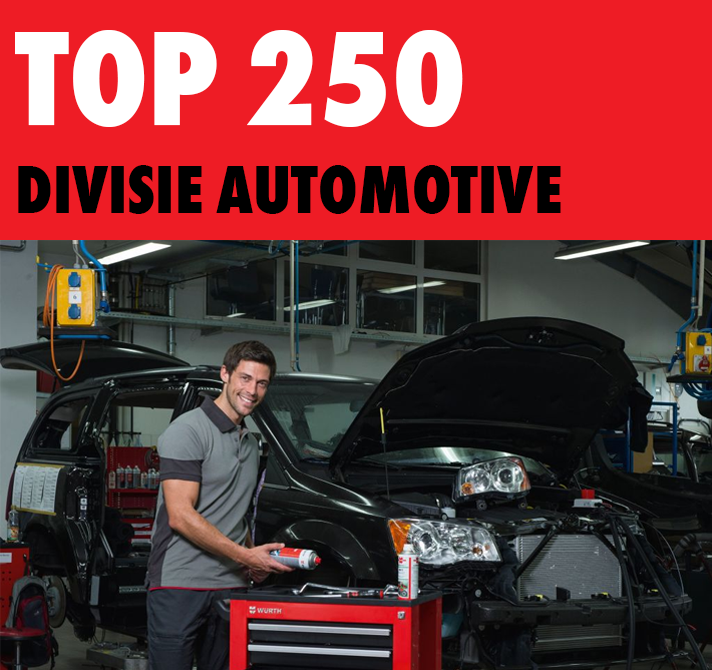 Top 250 producten voor de automotive branche